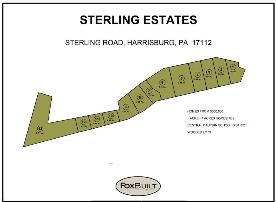 sterling-estates-plot-plan